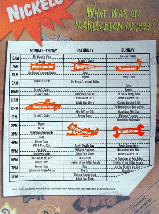 1993 show lineup