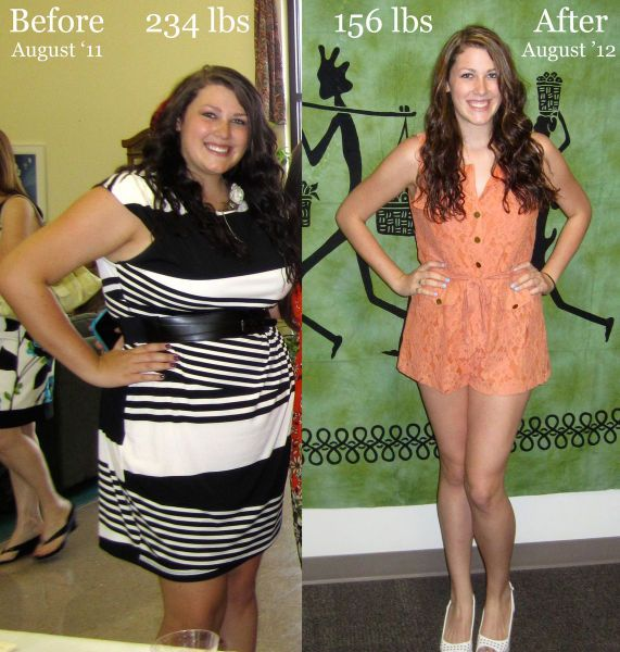 weight loss results before and after